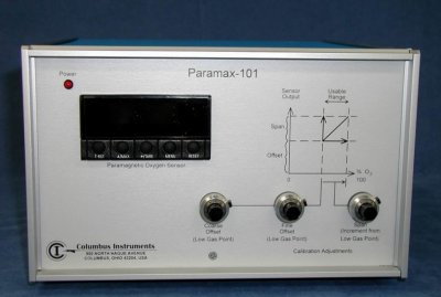 O2 Analyzer Paramax 101 DISCONTINUED